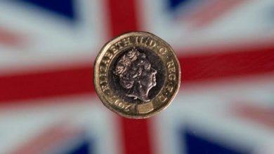 الجنيه الإسترليني يفقد 1% من قيمته مقابل اليورو بسبب الجائحة و«بريكست»